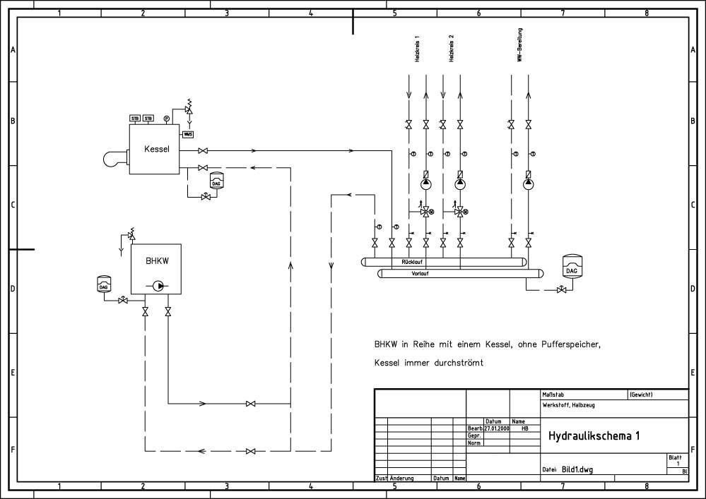 Einbindung | Energiewerkstatt | BHKW | Blockheizkraftwerke | Strom ...