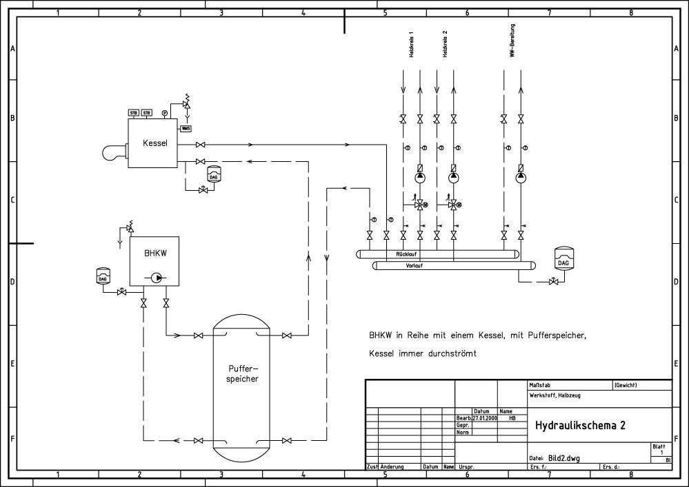 Kraft-Wärme-Kopplung | Energiewerkstatt | BHKW | Blockheizkraftwerke ...